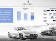 2022 Maserati Quattroportes Price